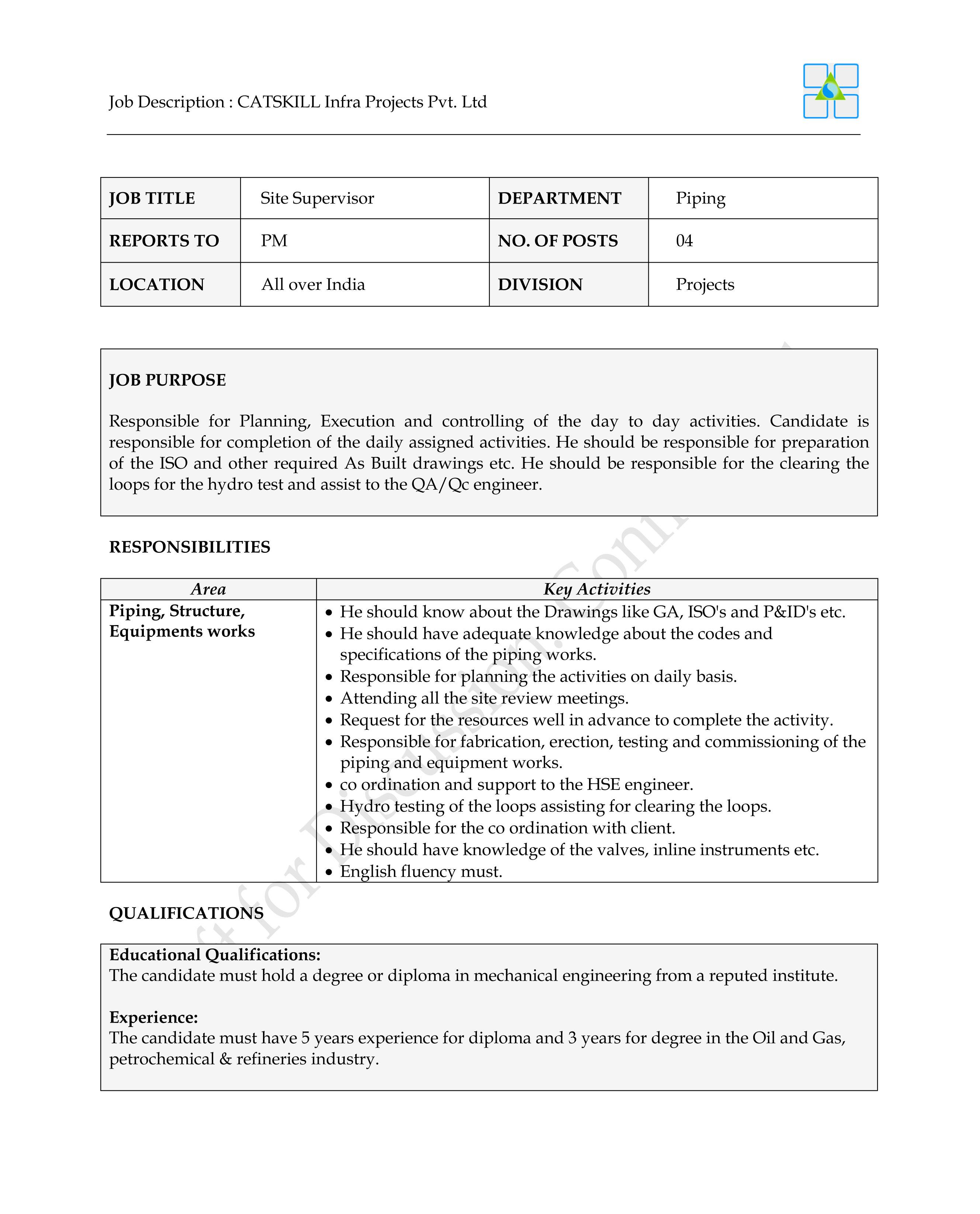 CATSKILL Infra Projects Pvt Ltd